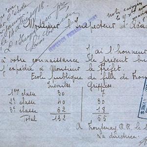 Un exemple du nombre d'élèves touchés par la grippe espagnole dans les Deux-Sèvres. Note du 13 décembre 1918 de la directrice de l'école de filles de Frontenay-Rohan-Rohan à l'inspecteur d'Académie. (Archives départementales des Deux-Sèvres, 5 M 34.)